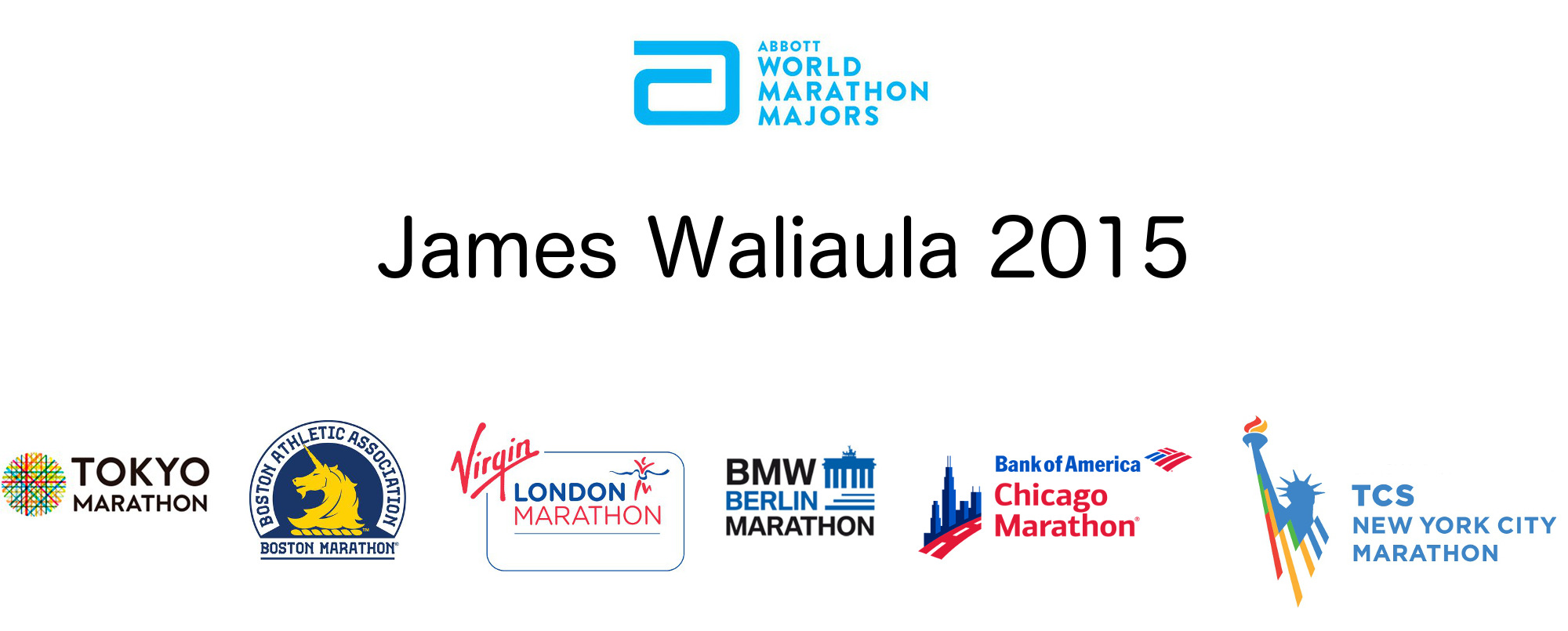 World Marathon Majors Finishers - Urban Swaras